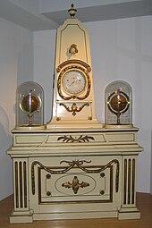 [Bild: 170px-Deutsches_Uhrenmuseum_2069.jpg]