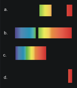 Discontinuous and continuous spectra.png