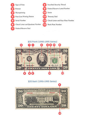 Counterfeit United States currency - Anti-counterfeiting features on an old U.S. $20 bill