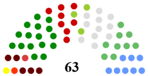 Dublin City Council - Image: Dublin City Council 2015