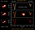 Eclipsing binary system in Orion.tif