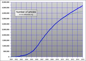 EnwikipediaGom.PNG