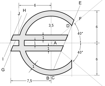 The drawing of the Euro symbol