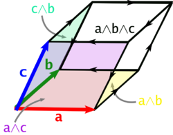 Exterior calc triple product.png