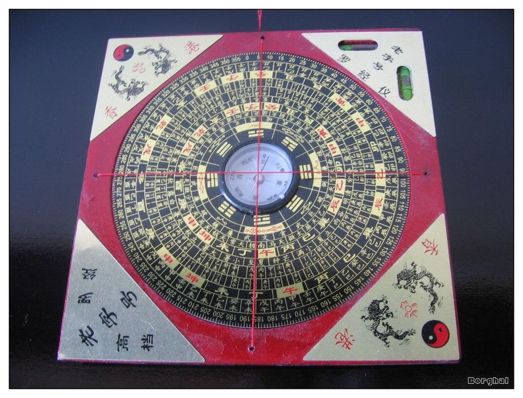 Feng Shui Baño Norte:Feng Shui Compass