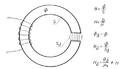 Figura 3. Qarku magnetik i përbërë.png