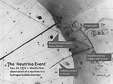 FirstNeutrinoEventAnnotated.jpg