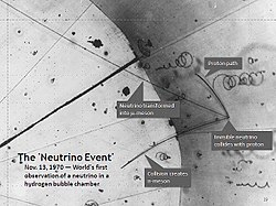 meaning of neutrino