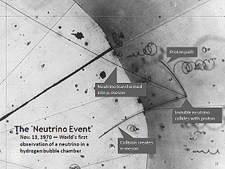 Neutrino Elementary particle with very low mass that interacts only via the weak force and gravity