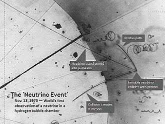 Neutrino - The first use of a hydrogen bubble chamber to detect neutrinos, on 13 November 1970, at Argonne National Laboratory. Here a neutrino hits a proton in a hydrogen atom; the collision occurs at the point where three tracks emanate on the right of the photograph.