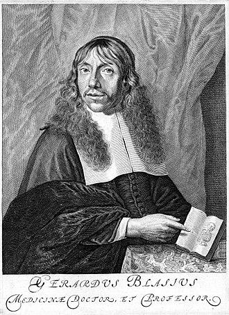 Gerard Blasius - Image: Gerardus Leonardus Blasius (1625 1695)