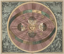 Andreas Cellarius's illustration of the Copernican system, from the Harmonia Macrocosmica (1660) Heliocentric.jpg