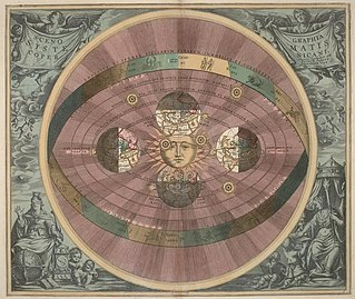 Heliocentrism astronomical model in which the Earth and planets revolve around a relatively stationary Sun at the center of the Solar System