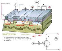 Disegno di un ipotetico circuito integrato