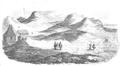 Illustrirte Zeitung (1843) 12 189 1 Die Düne.PNG