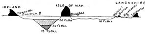 History of the Isle of Man - Cross-section of the Irish Sea through Man, showing sea levels.