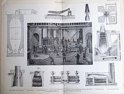 Representation of blast furnaces and other ironmaking processes from the 19th century