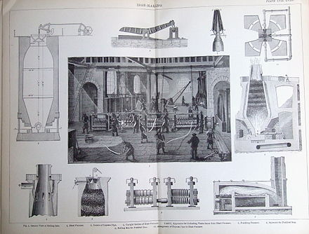 How iron was extracted in the 19th century Iron-Making.jpg