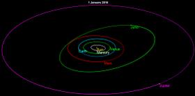 Juno orbit 2018.png