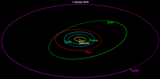 3 Juno main-belt asteroid