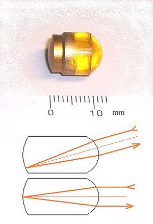 Cat's eye (road) - Cat's eye glass body and principle of operation; back face is mirror-coated