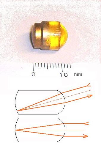 Cat's eye glass body and principle of operation; back face is mirror-coated Katzenauge2.jpg