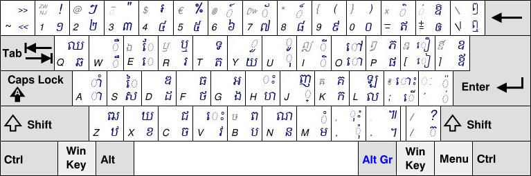 Keyboard layout - Howling Pixel