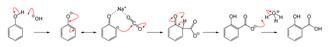 Nonsteroidal anti-inflammatory drug - Kolbe–Schmitt reaction mechanism