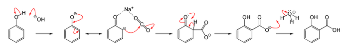 Kolbe–Schmitt reaction mechanism