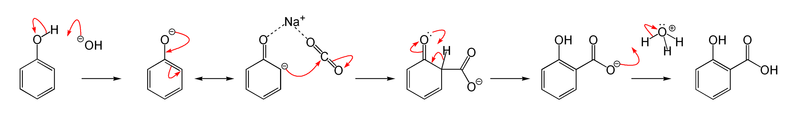 File:Kolbe-Schmitt-reaction-mechanism.png