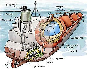 Metanero - Wikipedia d359fb75f10
