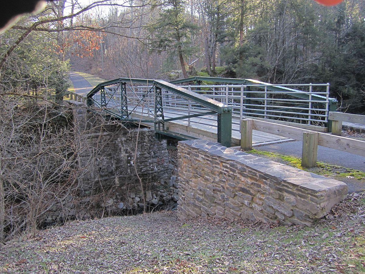 Iron Bridge Road Apartments Chester Va