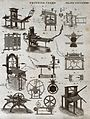 Many types of printing press, with details of their mechanis Wellcome V0023781EL.jpg