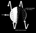 Mariner 2 radiometric scans.png