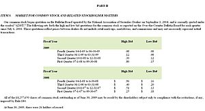 Regulation S-K - Image: Market for Common Stock and Related Stockholder Matters,10 K June 30, 2009, ARDENT MINES LIMITED
