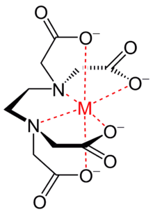 http://upload.wikimedia.org/wikipedia/commons/thumb/5/57/Metal-EDTA.png/220px-Metal-EDTA.png