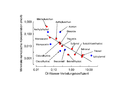 Meyer-Overton-Korrelation.png