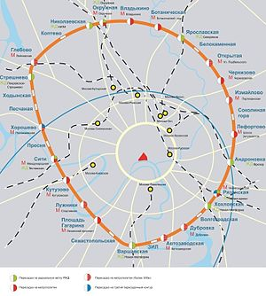 Moscow Little Ring Railway - passenger scheme (cropped).jpg