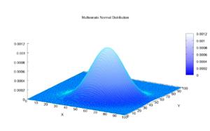 color image segmentation based on homogram thresholding and region merging EoyurmI1