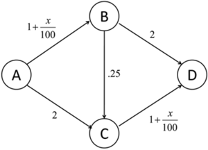 Graph for use in a Nash Equilibrium example.