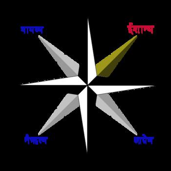 ईशान्य दिशा - विकिपीडिया