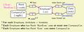 ORM-diagram-tkz-orm.png