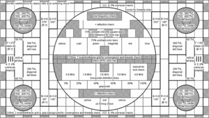 Philips PM5544 - Components of the PM5644 pattern