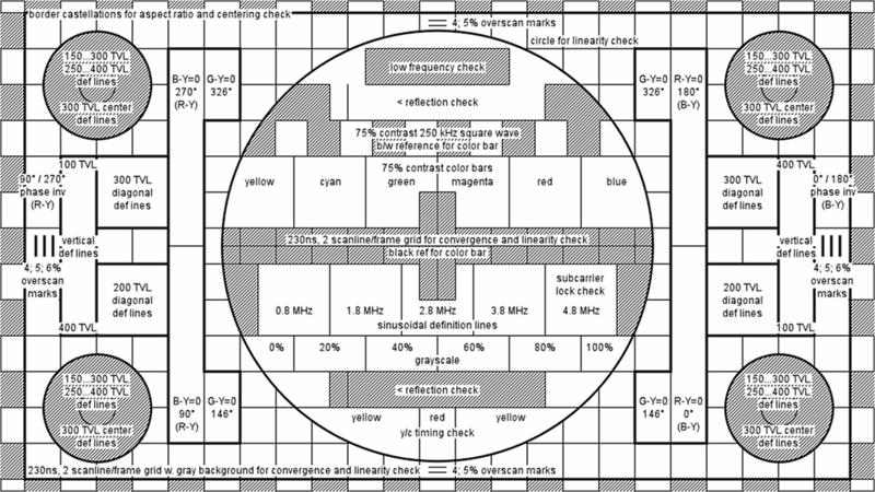 File:Philips Pattern PM5644 Description.png