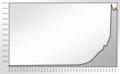 Population Statistics Siegen.png