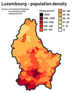 Demographics of Luxembourg