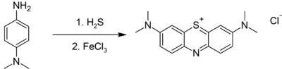 Preparation of methylene blue.png