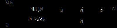 Methylene Blue Characteristics | Blue-eNov