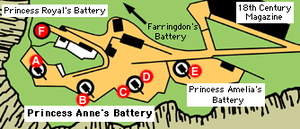 Princess Anne's Battery diagram.png