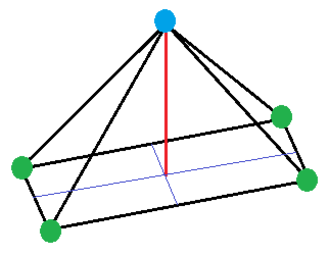 Pyramid (geometry) - Image: Rectangular right pyramid